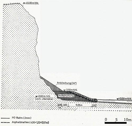 Regelprofil eines Deckwerkes zur Sicherung des Klifffußes und des Strandes. Entwurf A. Leube, 1978