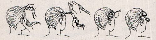 Abb. 16. Haartracht des Mannes Band 1 S. 344, Abb. 87