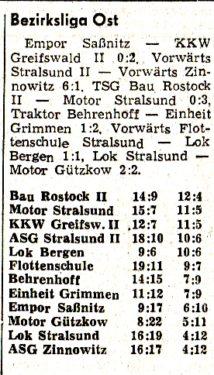 Abb. 4.  Fußball auf Rügen. Lok Bergen spielte in der Bezirksliga Ost - so die Ostsee-Zeitung v. 31. 10. 1977