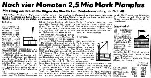 Abb. 8. Planerfüllungen. Oz v. 20. 5. 1977 Planerfüllung II